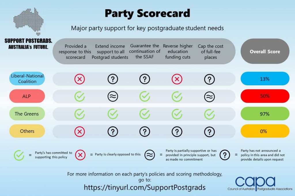 National Scorecard_updated